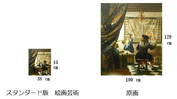 フェルメール 「絵画芸術」 複製画と原画の比較(画面サイズ)